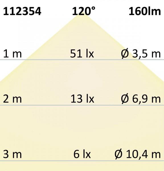 112354 LED Slim Ein- und Unterbauleuchte MiniAMP, silber, 3W, 12V DC, IP52, warmweiß, dimmbar